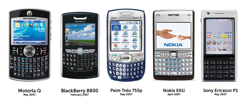 Main smartphones in 2007