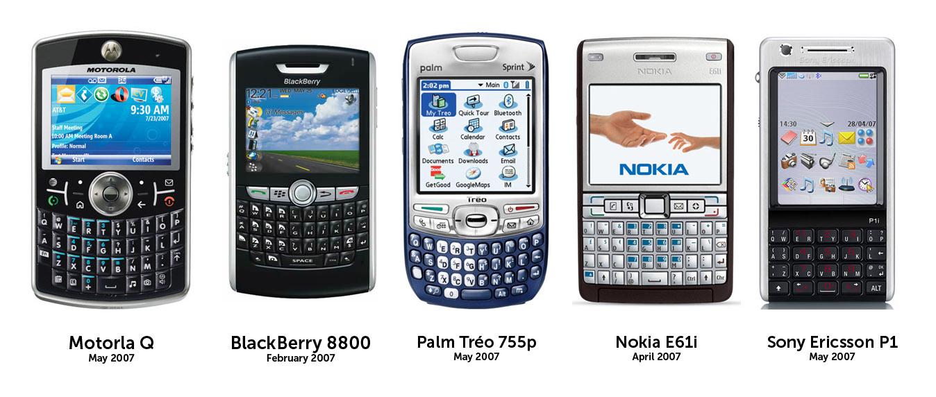 Image Gallery 2007 Smartphones